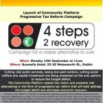 4 STEPS 2 RECOVERY