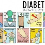 Cairde's Type 2 Diabetes Awareness Week  22 – 26 of July